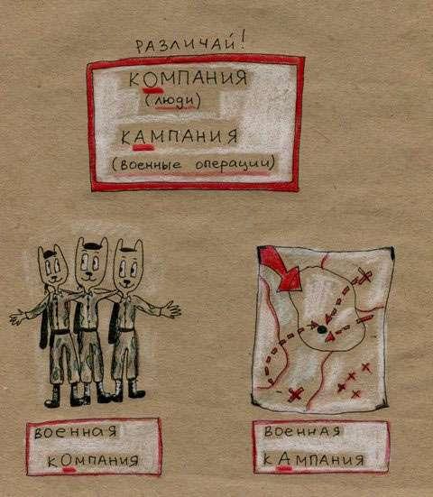 Простые правила русского языка в картинках
